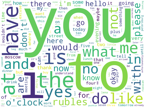 english word cloud pimsleur