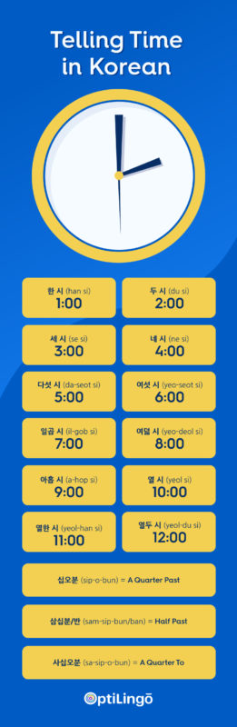 """infographic illustrating how to tell time in korean with hours listed and phrases: a quarter past, half past, and a quarter to"""""""