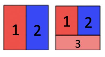 vertical vowel placement in korean writing practice