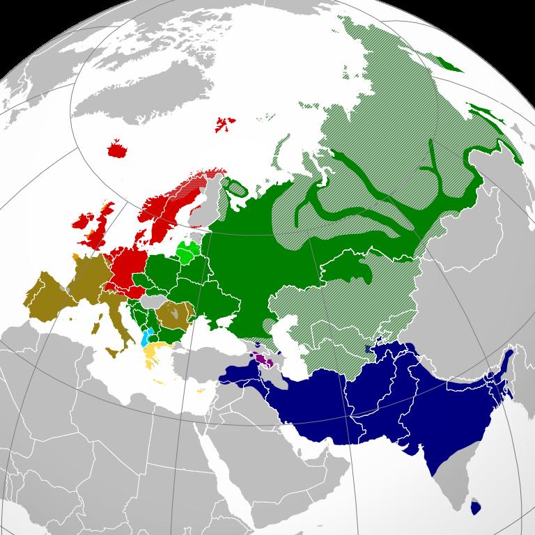 indo european language family